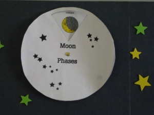 Moon phases wheel