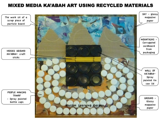 Materials used in Ka'abah Mix Media Art